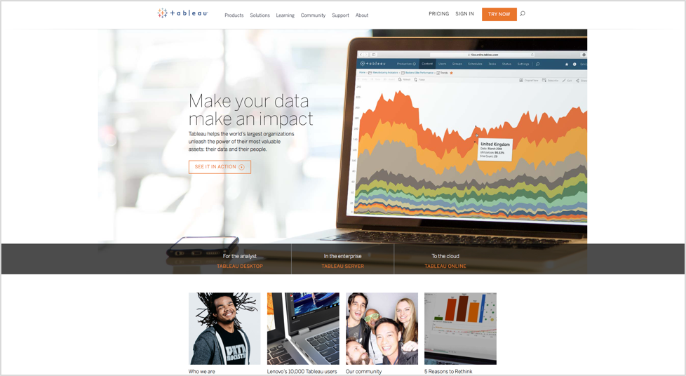 Deven Wisner Tableau Homepage